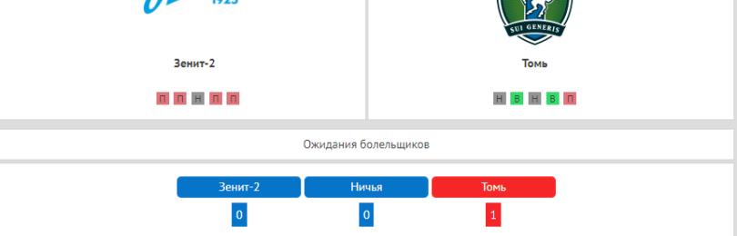 Прогноз матча Зенит-2 – Томь 14 ноября