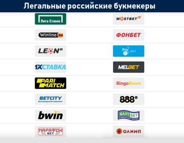 Легальные БК в России 2021: рейтинг лучших, история появления