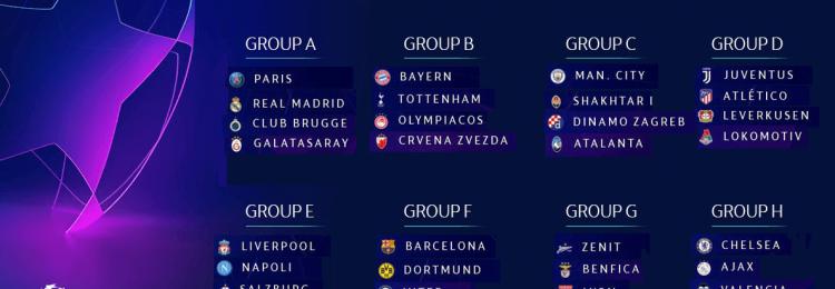 Какие фавориты в Лиге Чемпионов 2019/2020