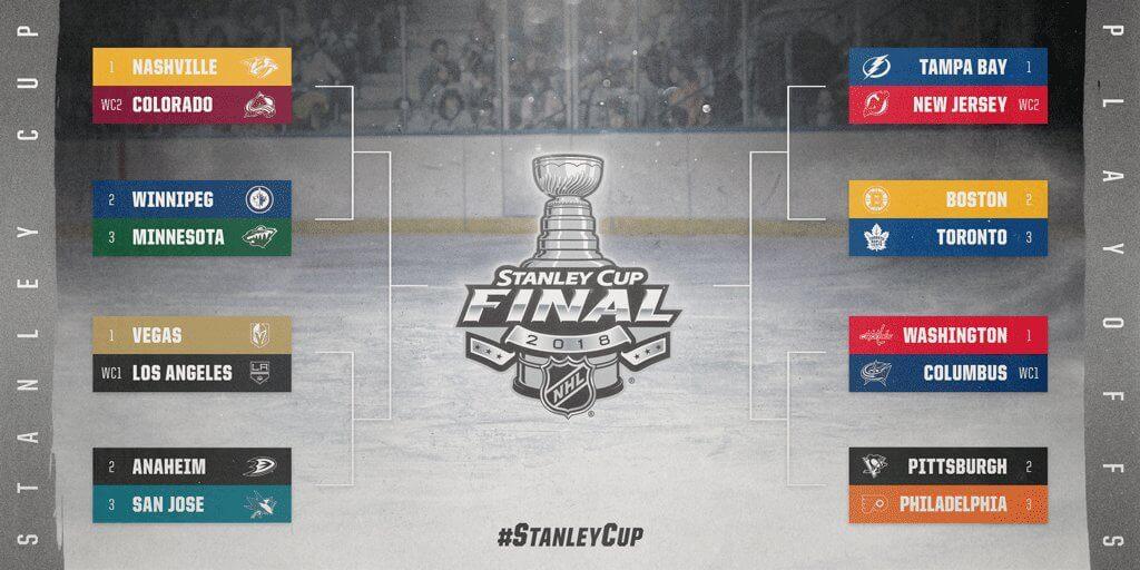 Участники плей-офф 1/8 финала Кубка Стэнли - 2018