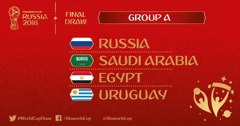 Состав группы А на чемпионат мира по футболу