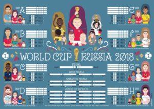 Сетка чемпионата мира по футболу 2018 года в России
