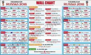Таблица ЧМ-2018 по футболу в формате pdf