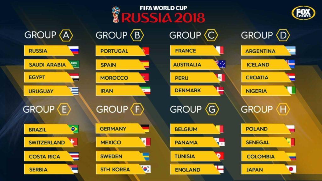 Картинка с составом групп чемпионата мира по футболу 2018 в России