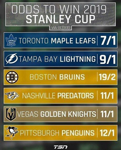 Фавориты нового сезона НХЛ 2018-2019