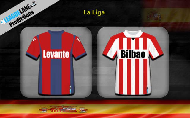 Леванте — Атлетик Бильбао