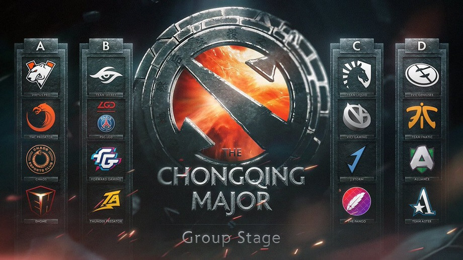 Состав групп Chongqing Major-2019