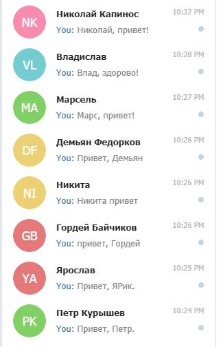 Мошенник телеграмм