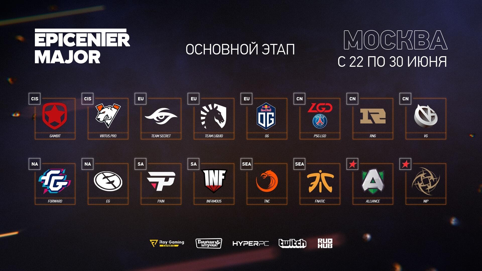 Epicenter 2019 команды участники