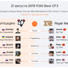 Прогноз Virtus.pro — Royal Never Give Up 21 августа
