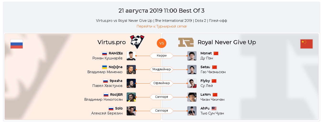 Virtus.pro — Royal Never Give Up 21 августа 2019 год