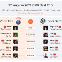 Прогноз PSG.LGD — Vici Gaming 22 августа
