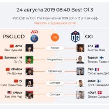 Прогноз PSG.LGD — OG 24 августа