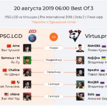Прогноз PSG.LGD — Virtus.pro 20 августа