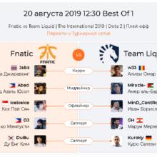 Прогноз Fnatic — Team Liquid 20 августа