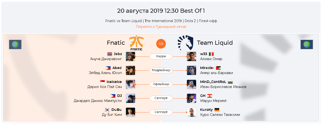Fnatic — Team Liquid 20 августа 2019