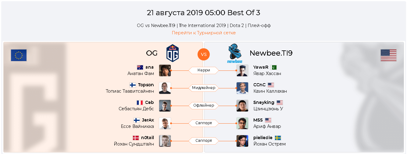 OG — Newbee 21 августа 2019 international