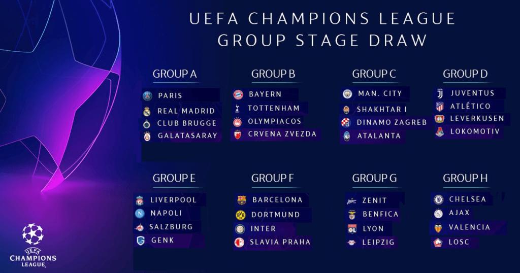 группы лиги чемпионов 2019-2020